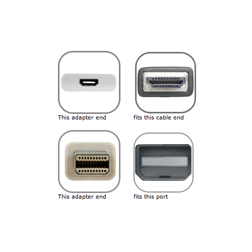 Mini DisplayPort & Thunderbolt to HDMI (audio supported) - 12.39 ...